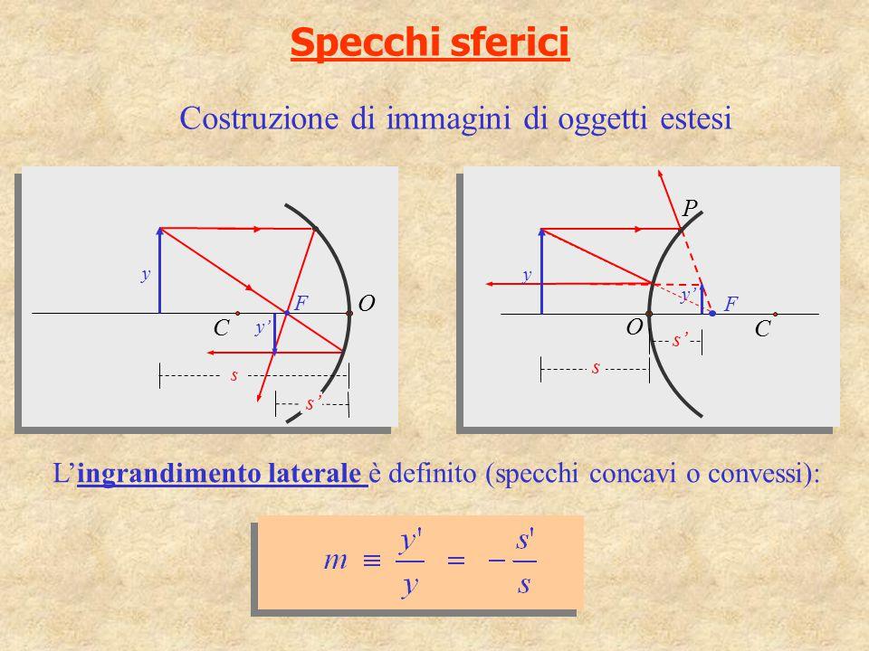 Specchi sferici L'ingrandimento laterale è definito (specchi concavi o convessi): O C F y y' s' s Costruzione di immagini di oggetti estesi O C F y y'
