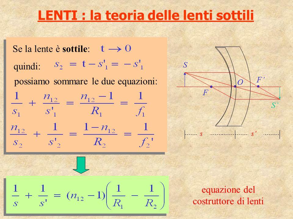 LENTI : la teoria delle lenti sottili equazione del costruttore di lenti Se la lente è sottile: possiamo sommare le due equazioni: quindi: s s' F F' O
