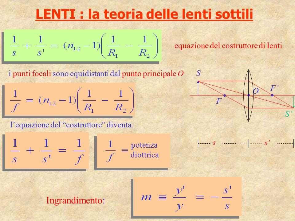 """LENTI : la teoria delle lenti sottili i punti focali sono equidistanti dal punto principale O equazione del costruttore di lenti l'equazione del """"cost"""