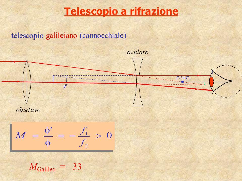 Telescopio a rifrazione F1' F2F1' F2 obiettivo oculare '' telescopio galileiano (cannocchiale) M Galileo = 33