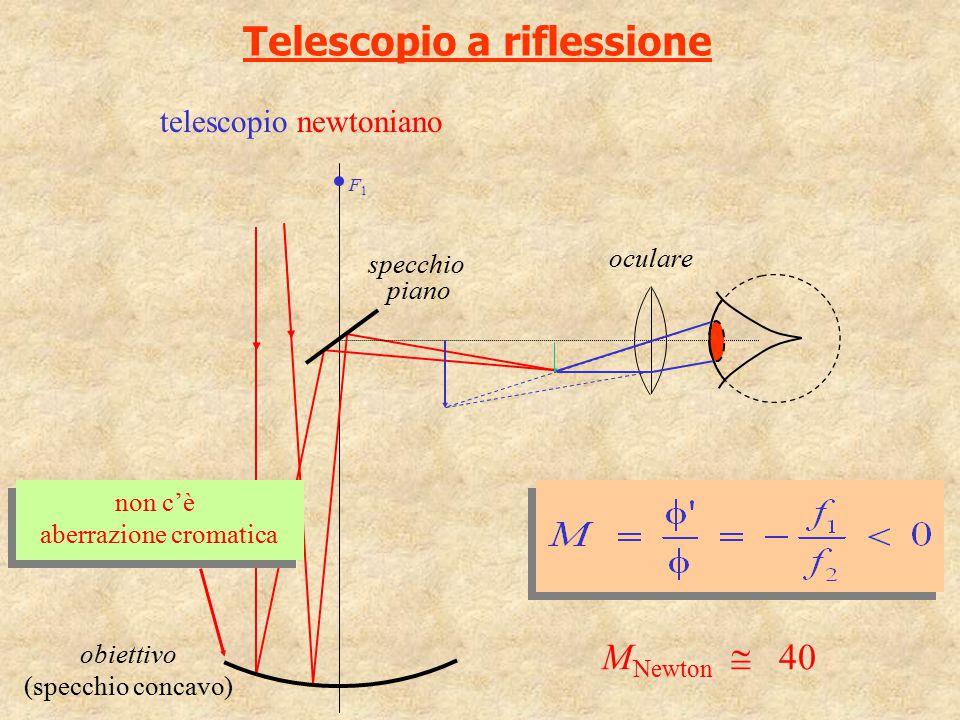 Telescopio a riflessione obiettivo (specchio concavo) telescopio newtoniano oculare specchio piano M Newton  40 F1F1 non c'è aberrazione cromatica