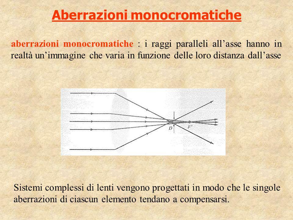 Aberrazioni monocromatiche aberrazioni monocromatiche : i raggi paralleli all'asse hanno in realtà un'immagine che varia in funzione delle loro distan