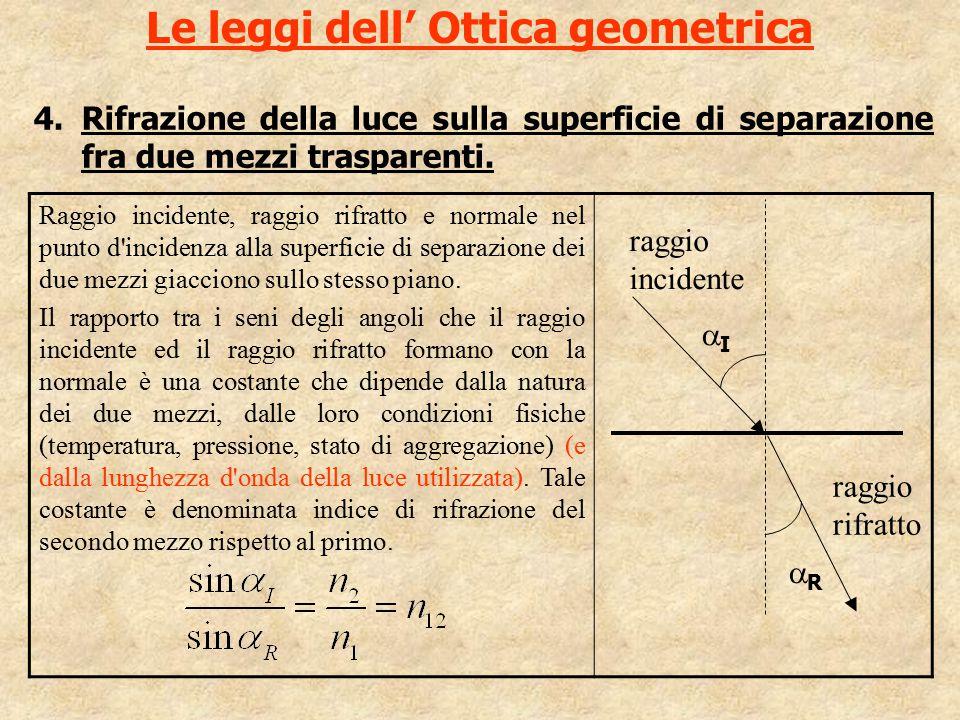 Le leggi dell' Ottica geometrica 4.Rifrazione della luce sulla superficie di separazione fra due mezzi trasparenti. Raggio incidente, raggio rifratto