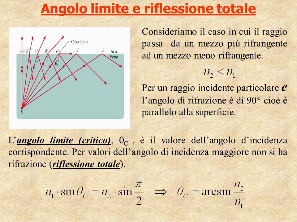 Angolo limite e riflessione totale Consideriamo il caso in cui il raggio passa da un mezzo più rifrangente ad un mezzo meno rifrangente. Per un raggio