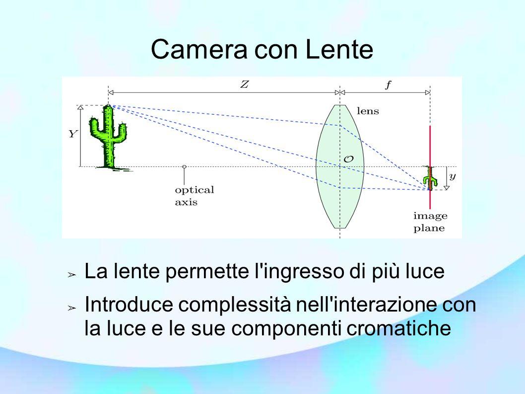 Camera con Lente ➢ La lente permette l ingresso di più luce ➢ Introduce complessità nell interazione con la luce e le sue componenti cromatiche