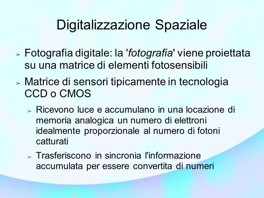 Digitalizzazione Spaziale ➢ Fotografia digitale: la 'fotografia' viene proiettata su una matrice di elementi fotosensibili ➢ Matrice di sensori tipica