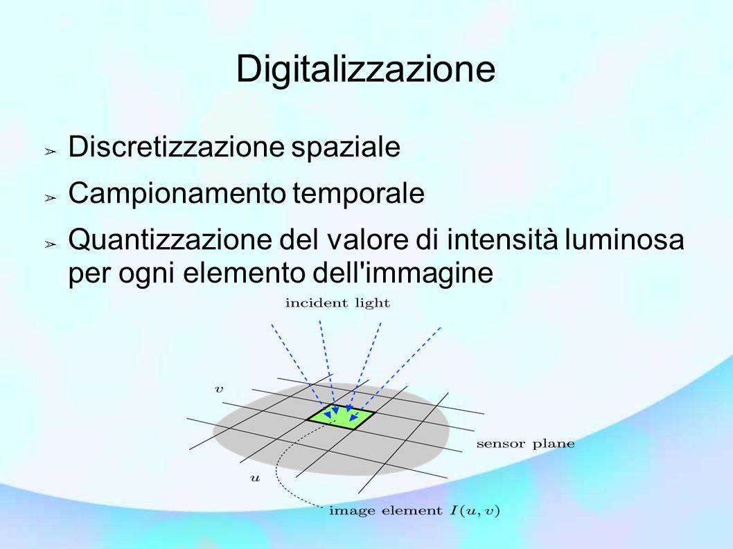 Digitalizzazione ➢ Discretizzazione spaziale ➢ Campionamento temporale ➢ Quantizzazione del valore di intensità luminosa per ogni elemento dell'immagi