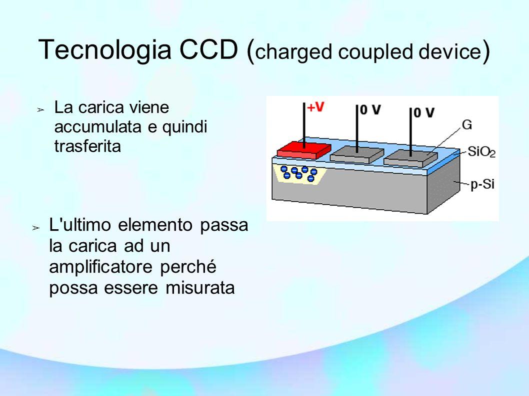 Tecnologia CCD ( charged coupled device ) ➢ La carica viene accumulata e quindi trasferita ➢ L ultimo elemento passa la carica ad un amplificatore perché possa essere misurata