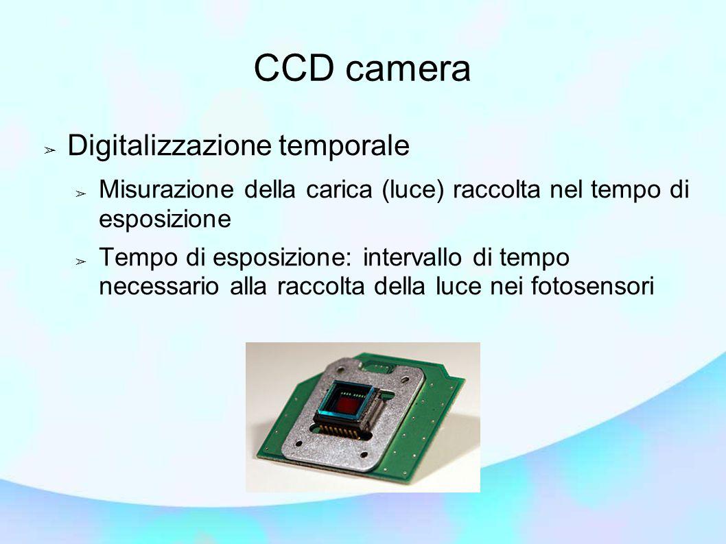 CCD camera ➢ Digitalizzazione temporale ➢ Misurazione della carica (luce) raccolta nel tempo di esposizione ➢ Tempo di esposizione: intervallo di tempo necessario alla raccolta della luce nei fotosensori