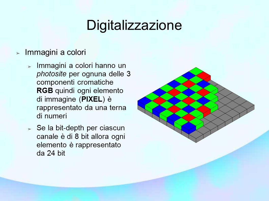 Digitalizzazione ➢ Immagini a colori ➢ Immagini a colori hanno un photosite per ognuna delle 3 componenti cromatiche RGB quindi ogni elemento di immag