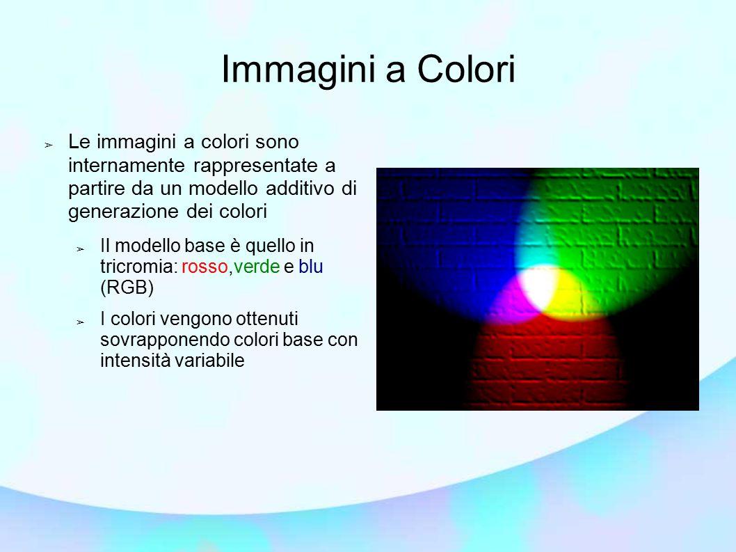 Immagini a Colori ➢ Le immagini a colori sono internamente rappresentate a partire da un modello additivo di generazione dei colori ➢ Il modello base è quello in tricromia: rosso,verde e blu (RGB) ➢ I colori vengono ottenuti sovrapponendo colori base con intensità variabile