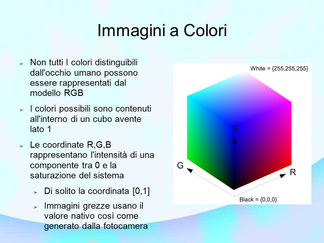 Immagini a Colori ➢ Non tutti I colori distinguibili dall occhio umano possono essere rappresentati dal modello RGB ➢ I colori possibili sono contenuti all interno di un cubo avente lato 1 ➢ Le coordinate R,G,B rappresentano l intensità di una componente tra 0 e la saturazione del sistema ➢ Di solito la coordinata [0,1] ➢ Immagini grezze usano il valore nativo così come generato dalla fotocamera