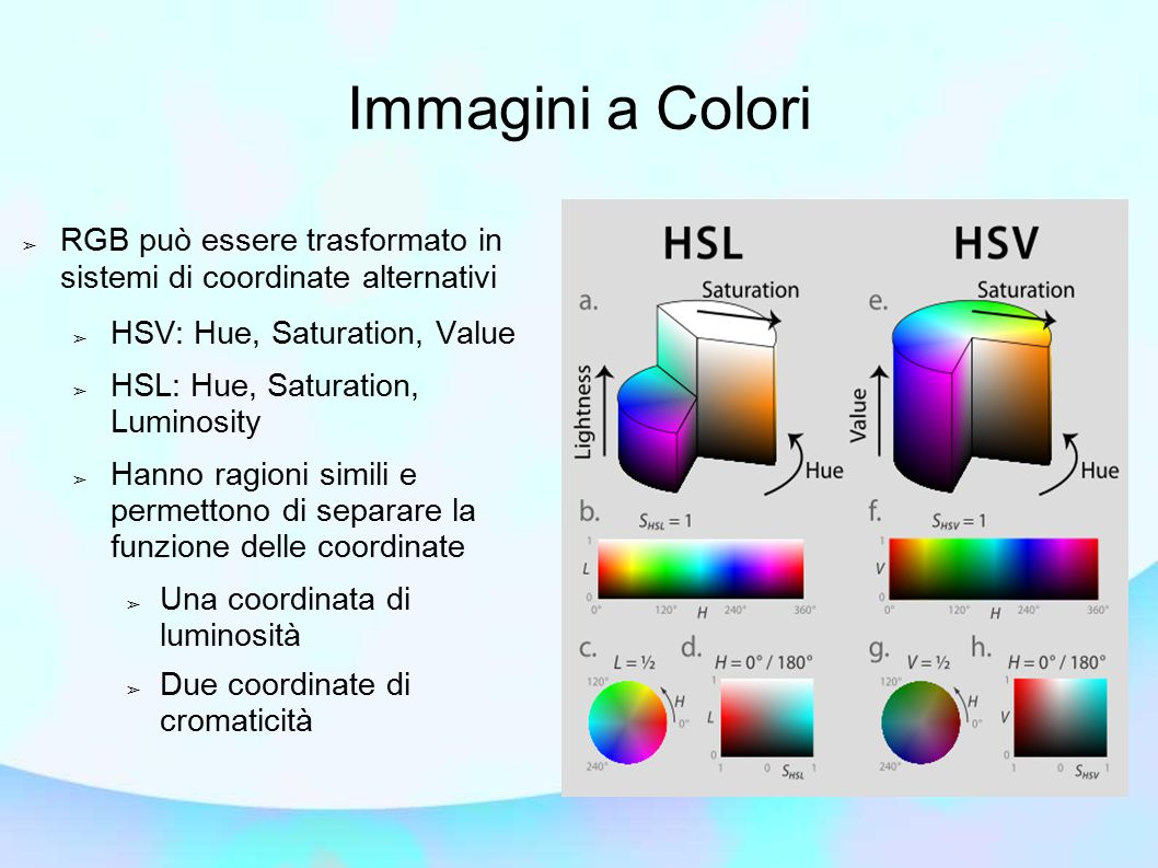 Immagini a Colori ➢ RGB può essere trasformato in sistemi di coordinate alternativi ➢ HSV: Hue, Saturation, Value ➢ HSL: Hue, Saturation, Luminosity ➢
