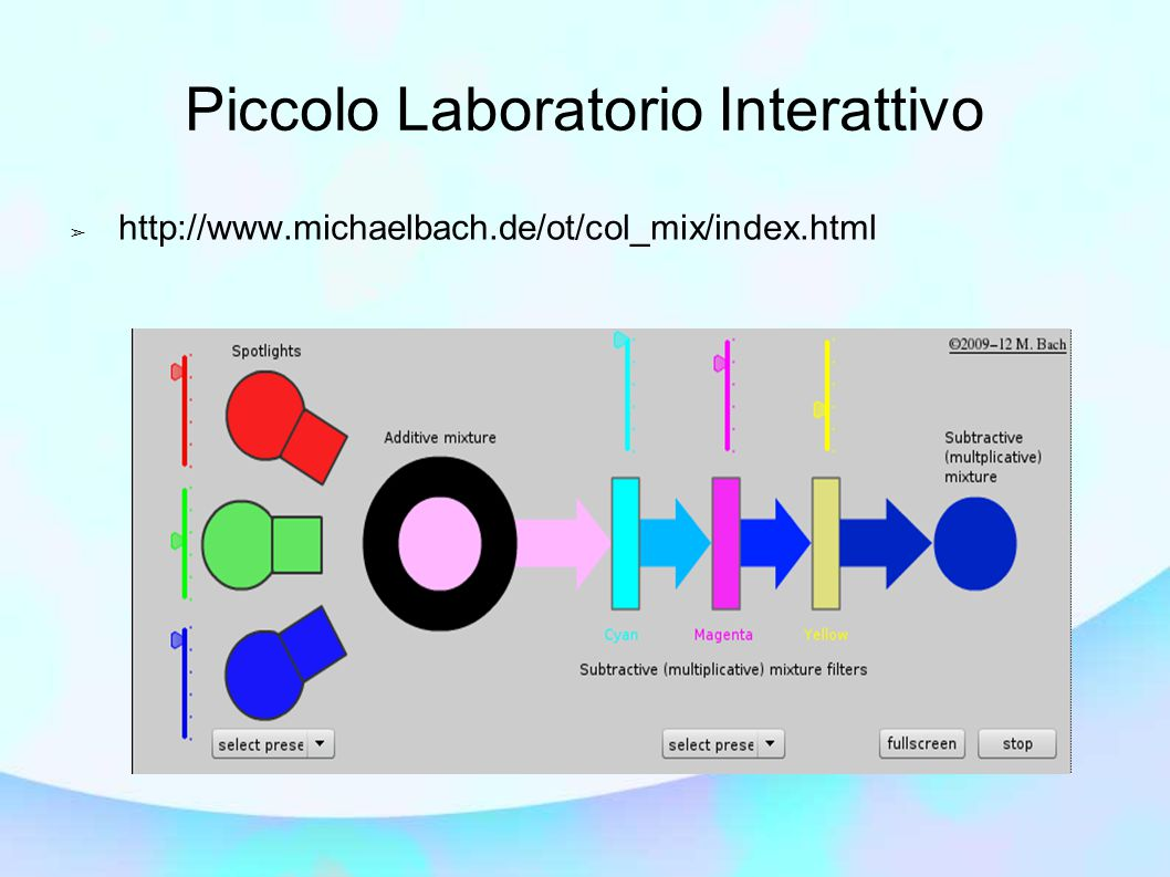 Piccolo Laboratorio Interattivo ➢ http://www.michaelbach.de/ot/col_mix/index.html
