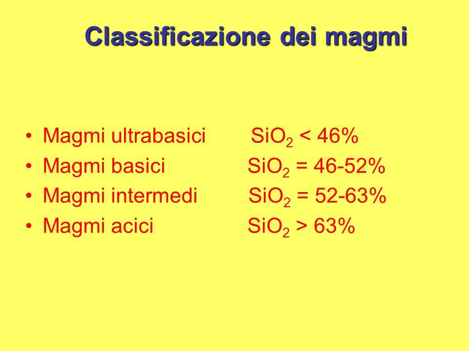 Magmi ultrabasici SiO 2 < 46% Magmi basici SiO 2 = 46-52% Magmi intermedi SiO 2 = 52-63% Magmi acici SiO 2 > 63% Classificazione dei magmi