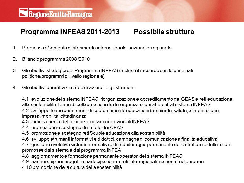 Programma INFEAS 2011-2013 Possibile struttura 1.Premessa / Contesto di riferimento internazionale, nazionale, regionale 2.Bilancio programma 2008 /2010 3.