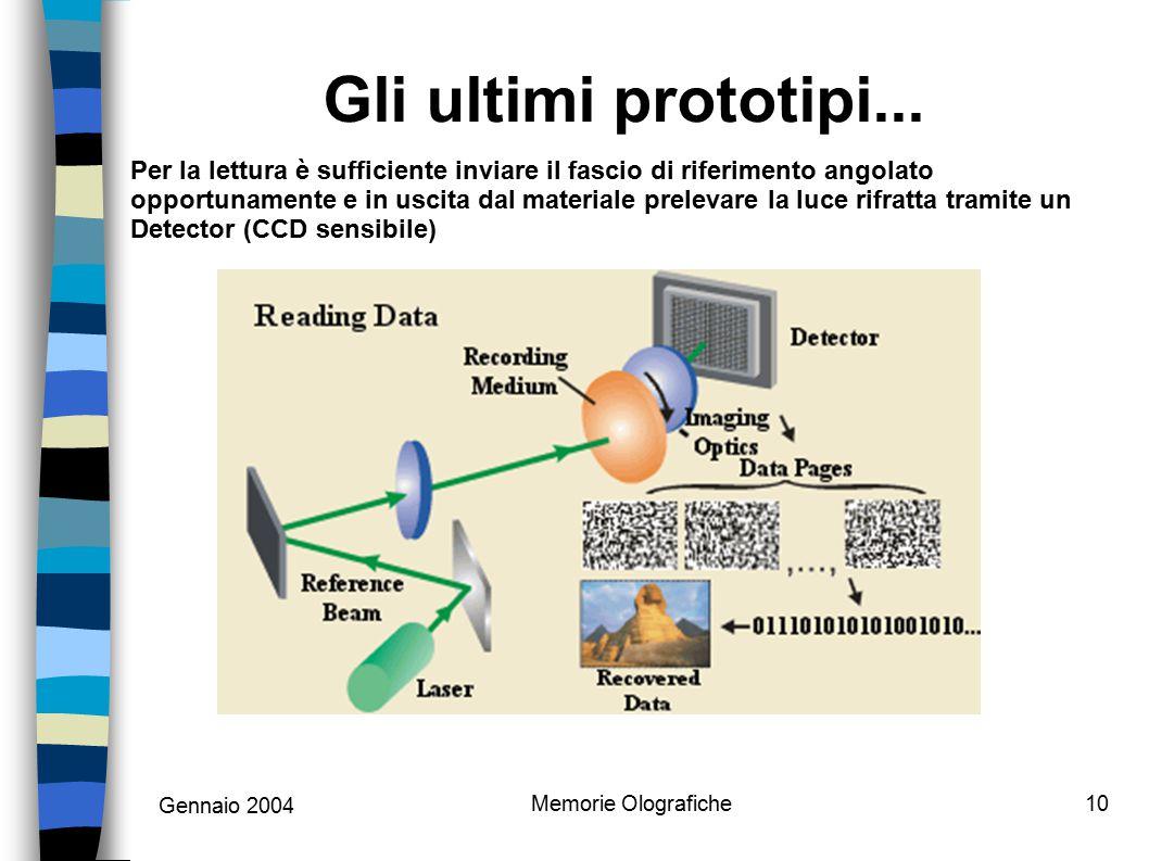 Gennaio 2004 Memorie Olografiche10 Gli ultimi prototipi... Per la lettura è sufficiente inviare il fascio di riferimento angolato opportunamente e in