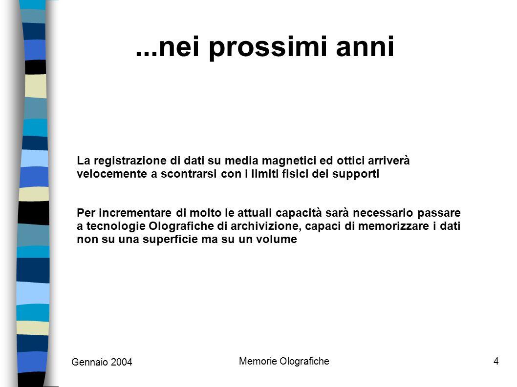 Gennaio 2004 Memorie Olografiche5 Fu Pieter J.