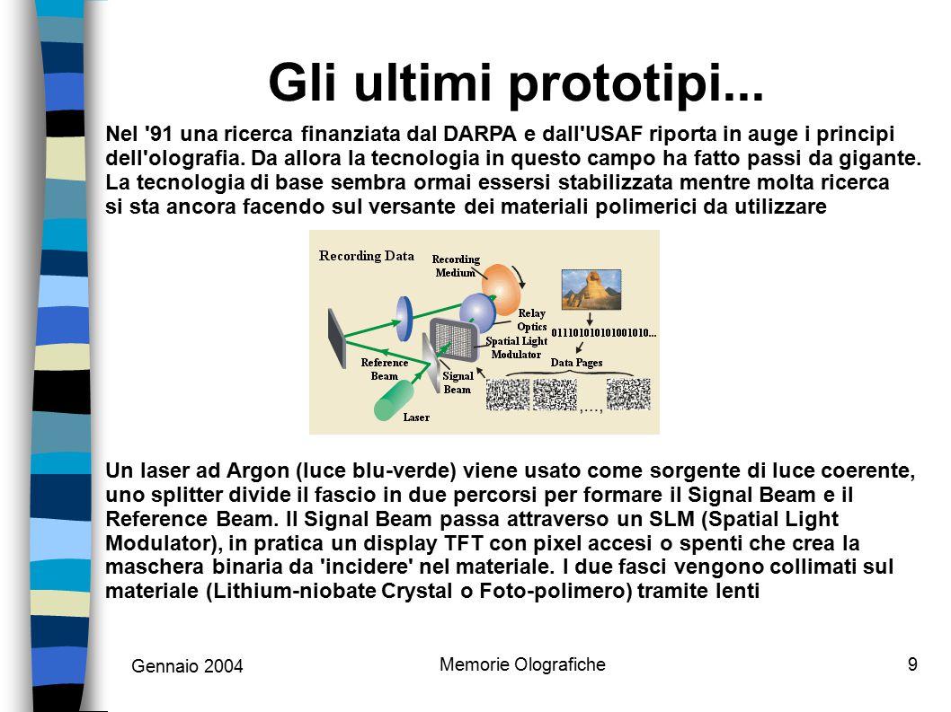 Gennaio 2004 Memorie Olografiche9 Nel '91 una ricerca finanziata dal DARPA e dall'USAF riporta in auge i principi dell'olografia. Da allora la tecnolo