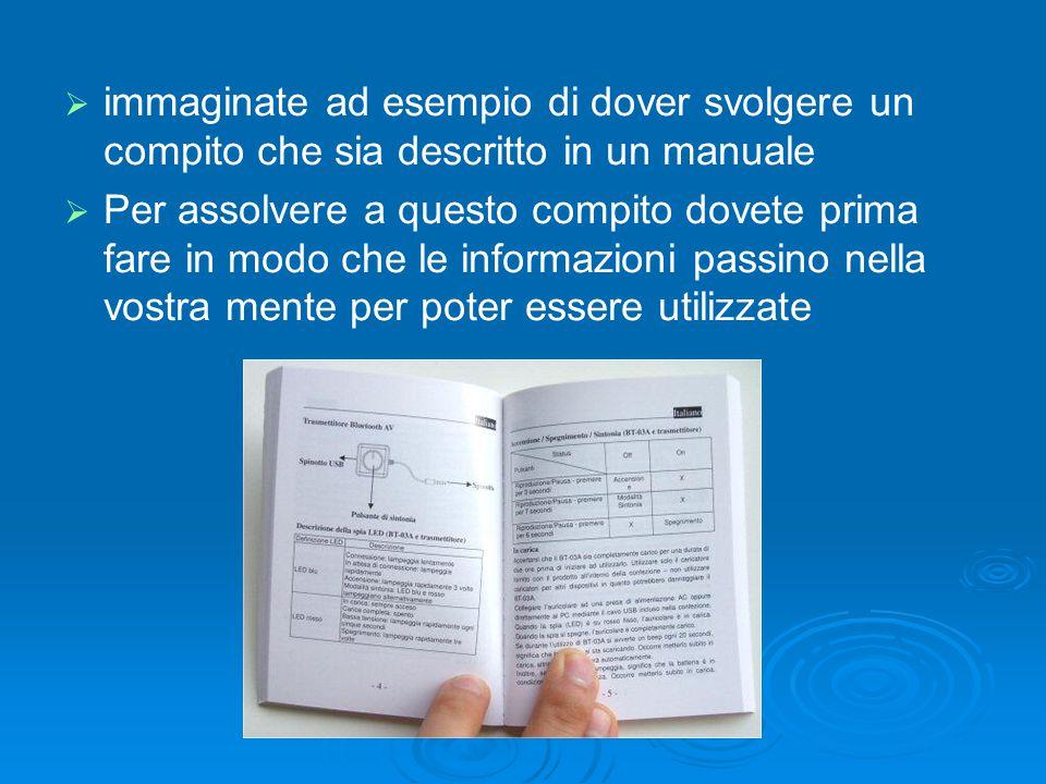   immaginate ad esempio di dover svolgere un compito che sia descritto in un manuale   Per assolvere a questo compito dovete prima fare in modo ch