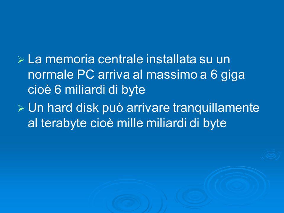   La memoria centrale installata su un normale PC arriva al massimo a 6 giga cioè 6 miliardi di byte   Un hard disk può arrivare tranquillamente a