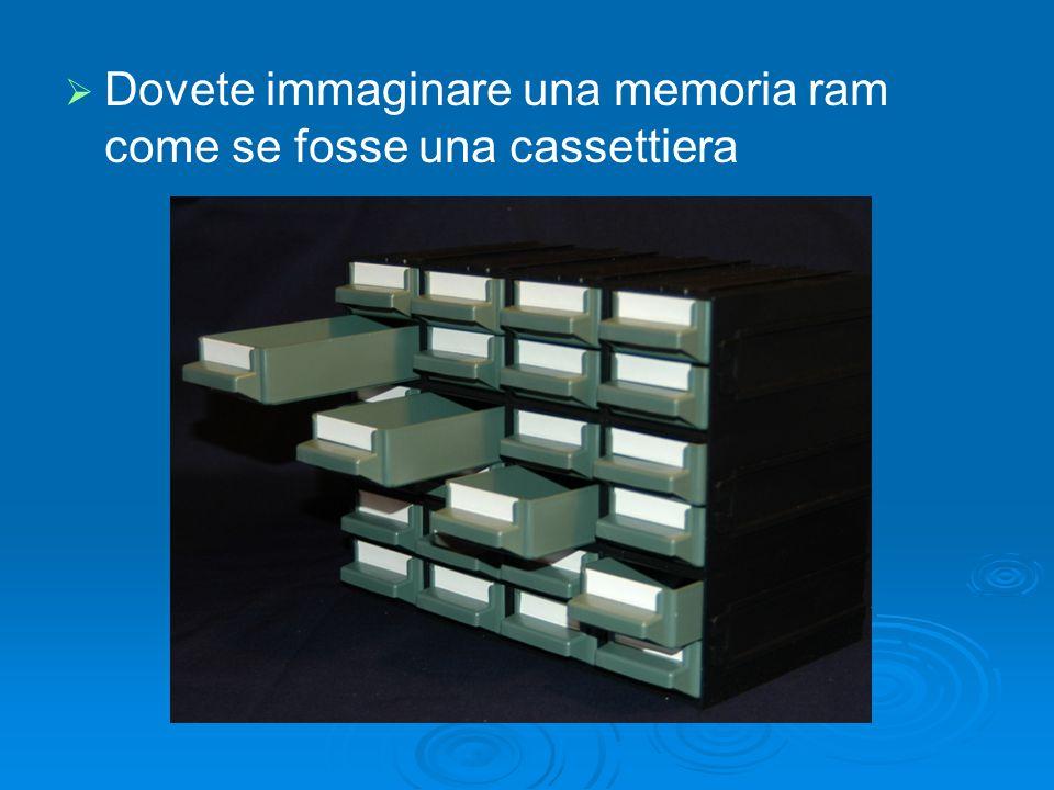   Dovete immaginare una memoria ram come se fosse una cassettiera