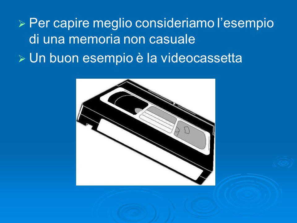   Per capire meglio consideriamo l'esempio di una memoria non casuale   Un buon esempio è la videocassetta