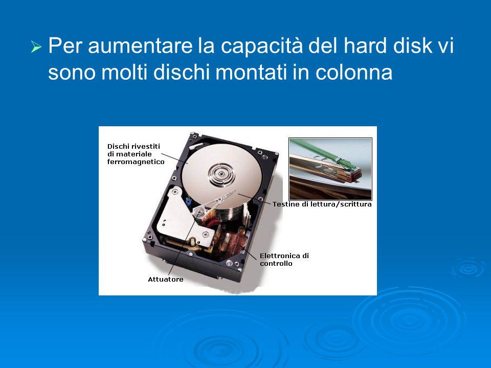   Per aumentare la capacità del hard disk vi sono molti dischi montati in colonna