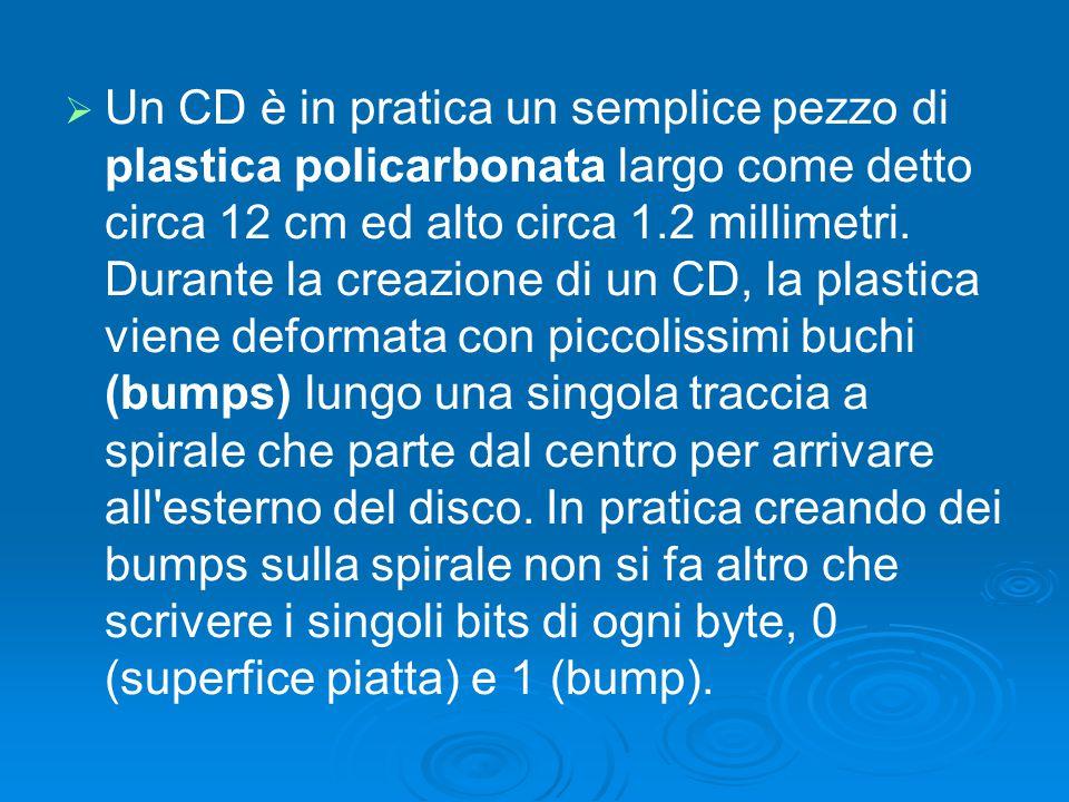   Un CD è in pratica un semplice pezzo di plastica policarbonata largo come detto circa 12 cm ed alto circa 1.2 millimetri. Durante la creazione di