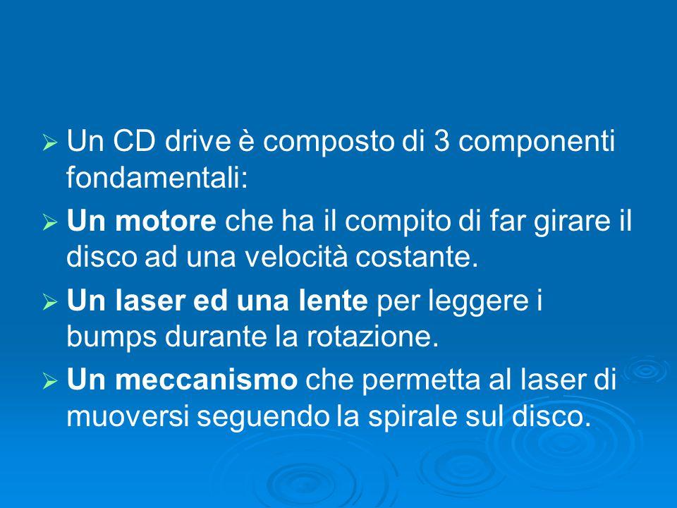   Un CD drive è composto di 3 componenti fondamentali:   Un motore che ha il compito di far girare il disco ad una velocità costante.   Un laser