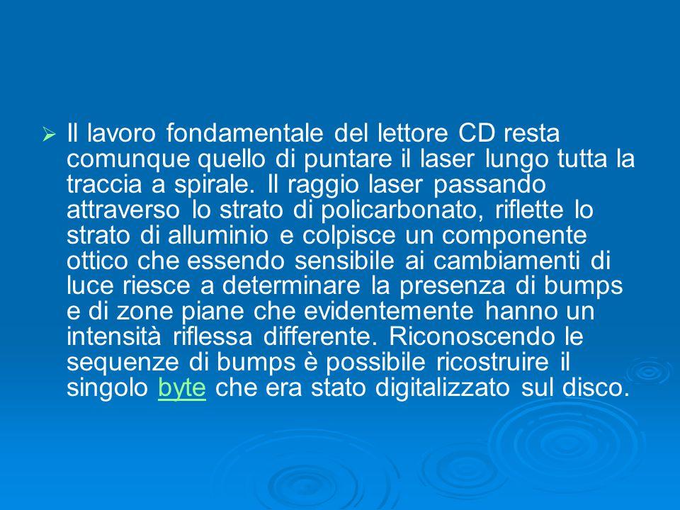   Il lavoro fondamentale del lettore CD resta comunque quello di puntare il laser lungo tutta la traccia a spirale. Il raggio laser passando attrave