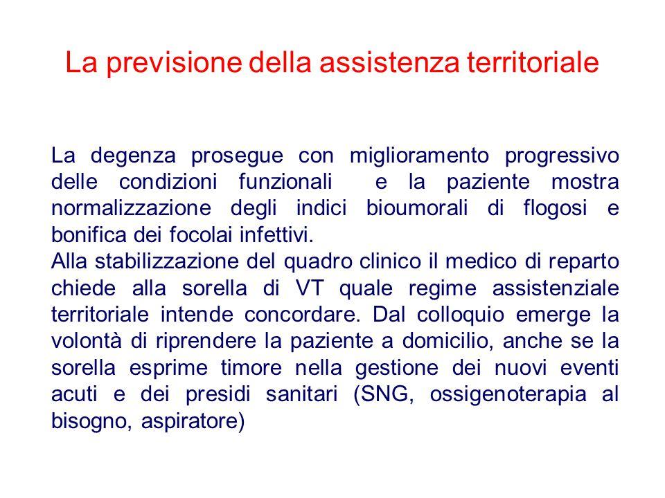 La degenza prosegue con miglioramento progressivo delle condizioni funzionali e la paziente mostra normalizzazione degli indici bioumorali di flogosi e bonifica dei focolai infettivi.