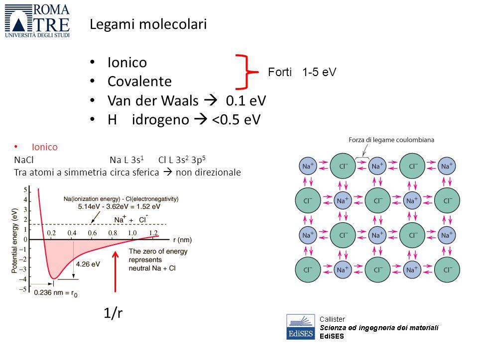 Legami molecolari Ionico Covalente Van der Waals  0.1 eV H idrogeno  <0.5 eV 1/r Ionico NaClNa L 3s 1 Cl L 3s 2 3p 5 Tra atomi a simmetria circa sfe