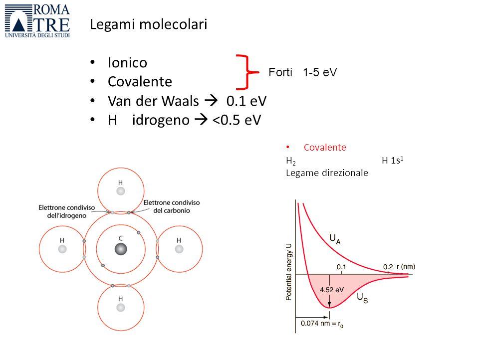 Legami molecolari Ionico Covalente Van der Waals  0.1 eV H idrogeno  <0.5 eV Forti 1-5 eV Covalente H 2 H 1s 1 Legame direzionale