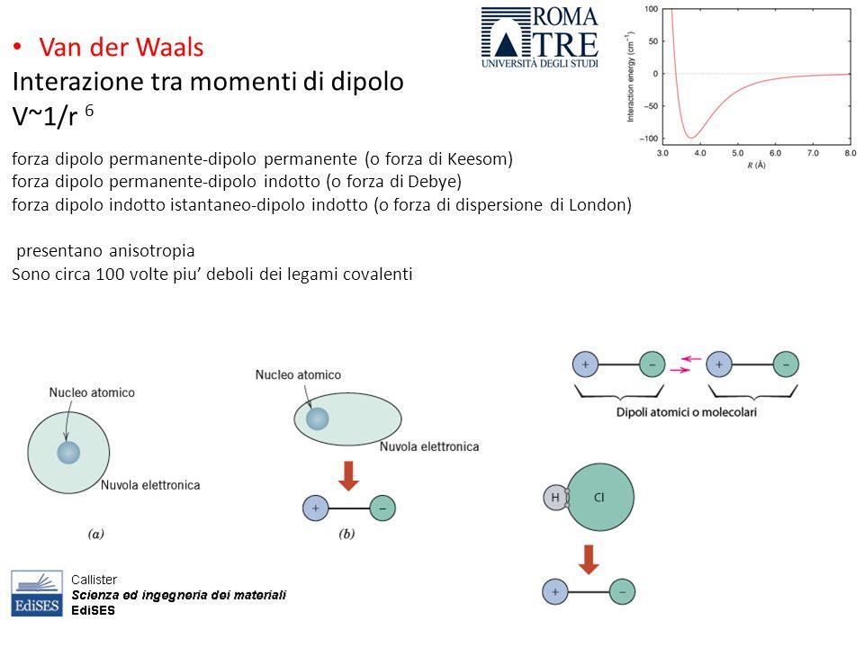 Van der Waals Interazione tra momenti di dipolo V~1/r 6 forza dipolo permanente-dipolo permanente (o forza di Keesom) forza dipolo permanente-dipolo i