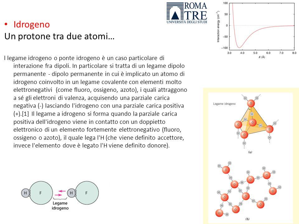 Idrogeno Un protone tra due atomi… l legame idrogeno o ponte idrogeno è un caso particolare di interazione fra dipoli. In particolare si tratta di un