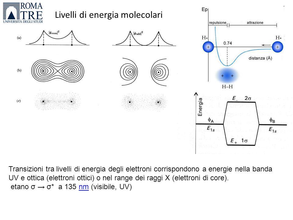 Livelli di energia molecolari Transizioni tra livelli di energia degli elettroni corrispondono a energie nella banda UV e ottica (elettroni ottici) o