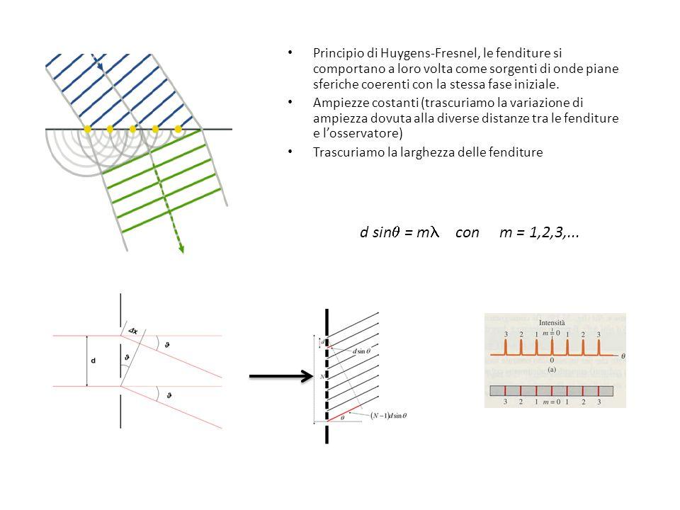 Principio di Huygens-Fresnel, le fenditure si comportano a loro volta come sorgenti di onde piane sferiche coerenti con la stessa fase iniziale. Ampie