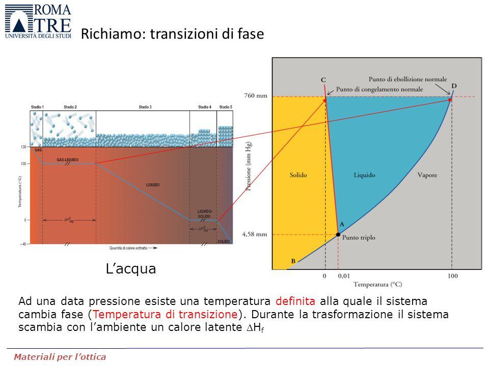Materiali per l'ottica L'acqua Ad una data pressione esiste una temperatura definita alla quale il sistema cambia fase (Temperatura di transizione). D