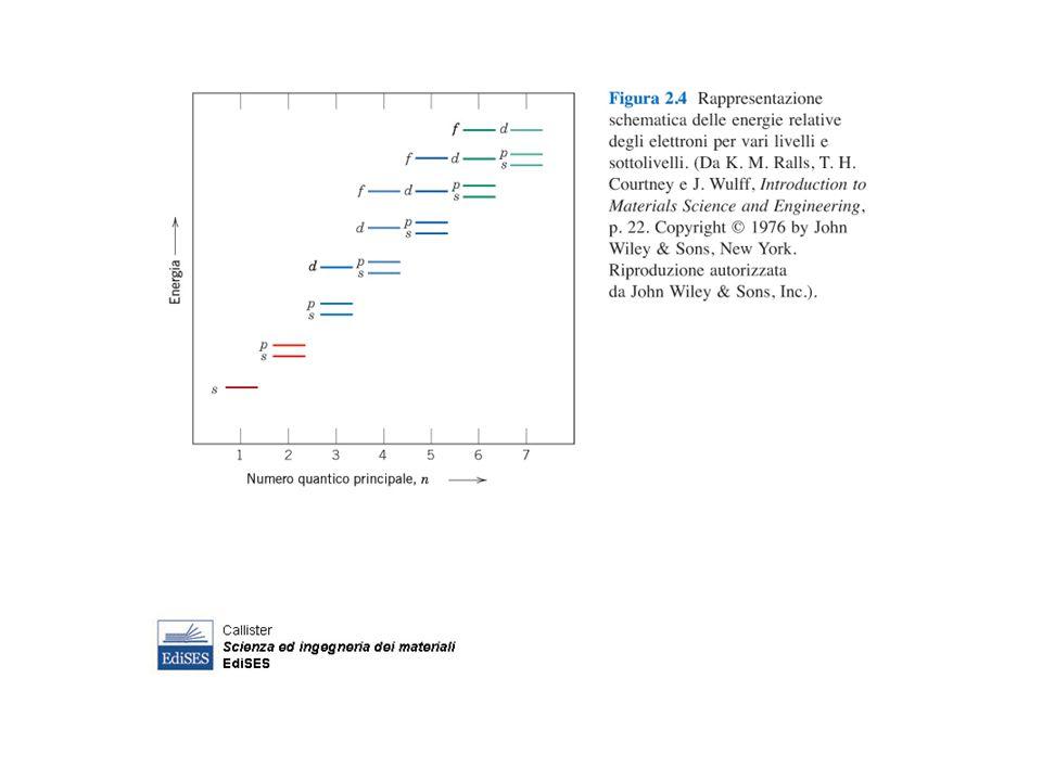 identification and quantitative analysis of phases Quarz+Mullite Quarz Mullite e.g.