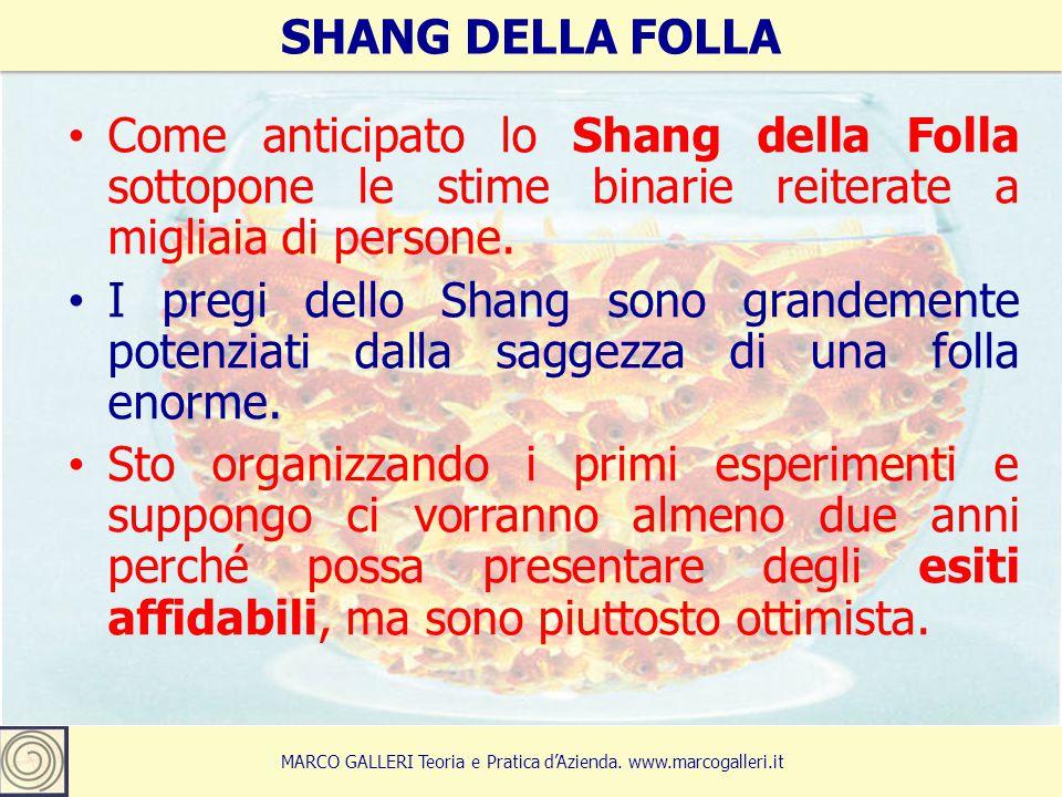 10 SHANG DELLA FOLLA MARCO GALLERI Teoria e Pratica d'Azienda.
