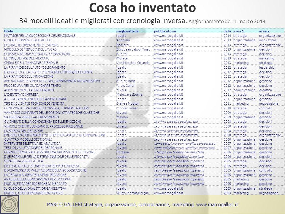 Cosa ho inventato 11Marco Galleri 26 maggio 2012 34 modelli ideati e migliorati con cronologia inversa.