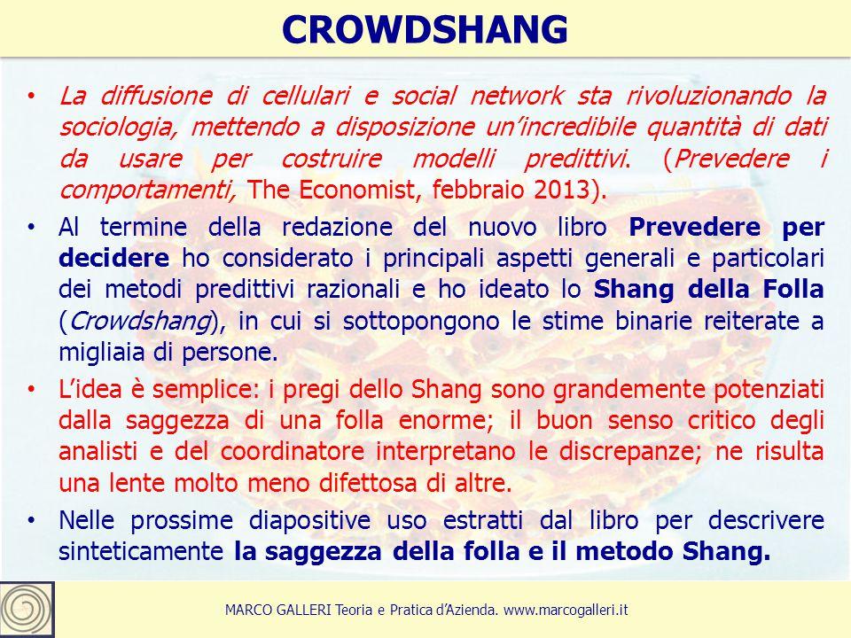 4 CROWDSHANG MARCO GALLERI Teoria e Pratica d'Azienda.