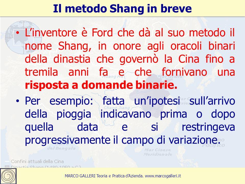 7 Il metodo Shang in breve MARCO GALLERI Teoria e Pratica d'Azienda.