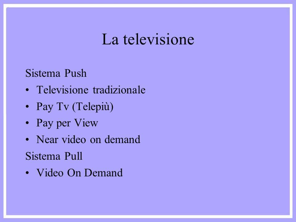 La televisione Sistema Push Televisione tradizionale Pay Tv (Telepiù) Pay per View Near video on demand Sistema Pull Video On Demand