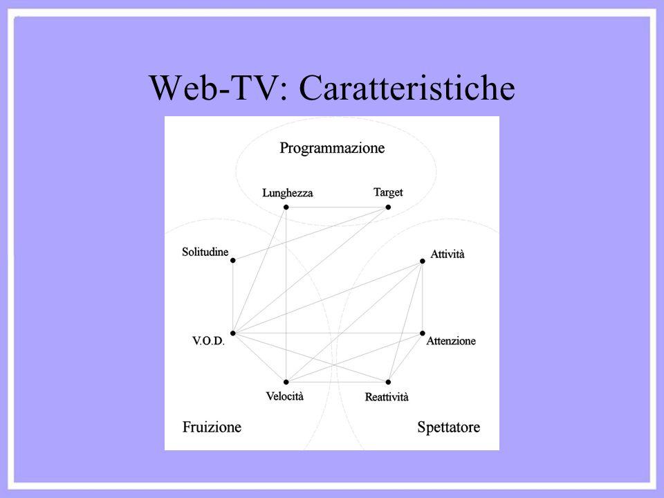 Web-TV: Caratteristiche