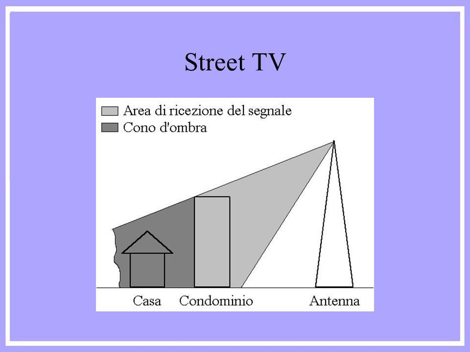 Street TV
