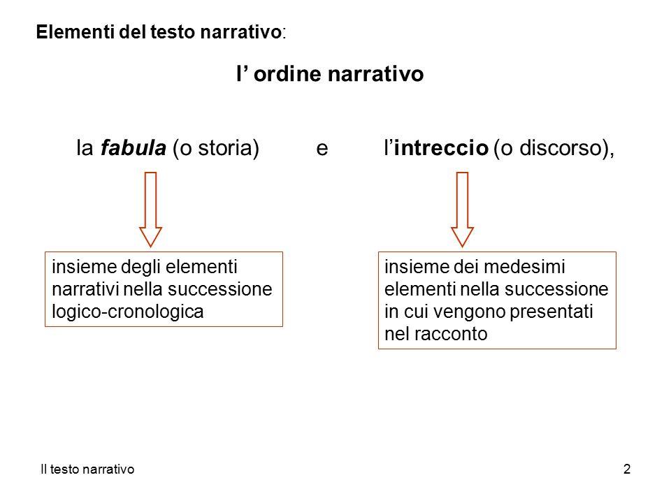 Il testo narrativo3 Elementi del testo narrativo: il personaggio è l'integrazione di due funzioni fondamentali agire sul piano degli eventi narrati essere in relazione alle sue caratteristiche psicologiche, alla concezione della vita