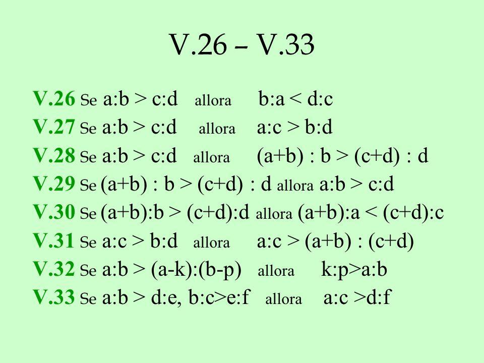 V.26 – V.33 V.26 Se a:b > c:d allora b:a < d:c V.27 Se a:b > c:d allora a:c > b:d V.28 Se a:b > c:d allora (a+b) : b > (c+d) : d V.29 Se (a+b) : b > (c+d) : d allora a:b > c:d V.30 Se (a+b):b > (c+d):d allora (a+b):a < (c+d):c V.31 Se a:c > b:d allora a:c > (a+b) : (c+d) V.32 Se a:b > (a-k):(b-p) allora k:p>a:b V.33 Se a:b > d:e, b:c>e:f allora a:c >d:f