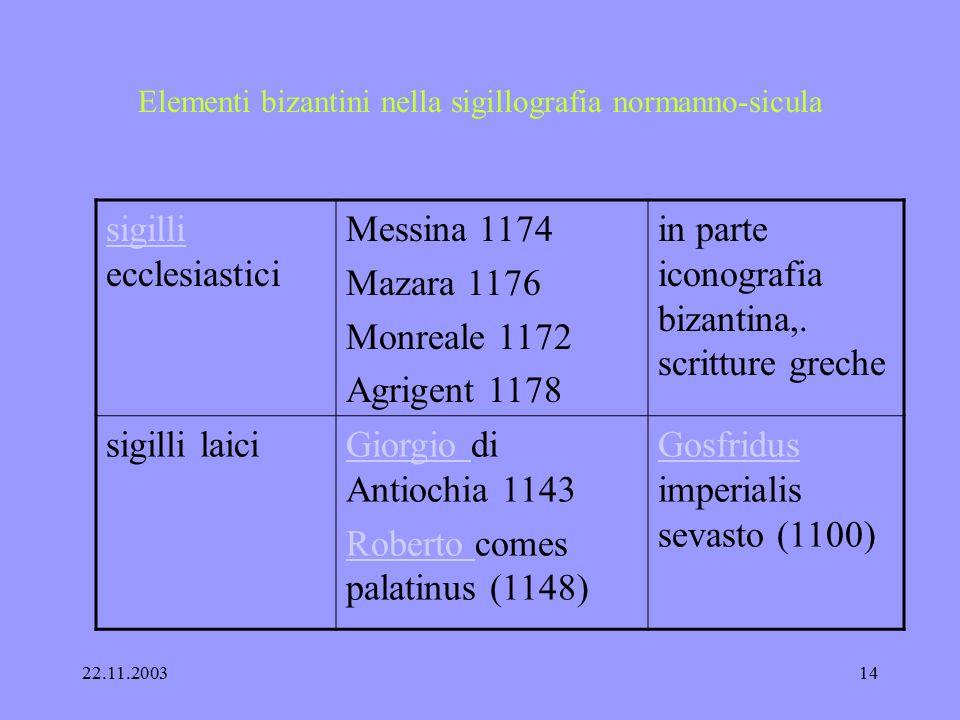 22.11.200313 Elementi bizantini nella sigillografia normanno-sicula Guglielmo II 1166 – 1189, sigillo di cera su mandato 1172 stesso tipo anche con Ta